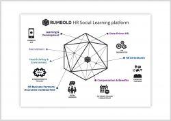 Rumbold-Infographic