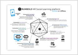 Rumbold-Infographic-nieuw
